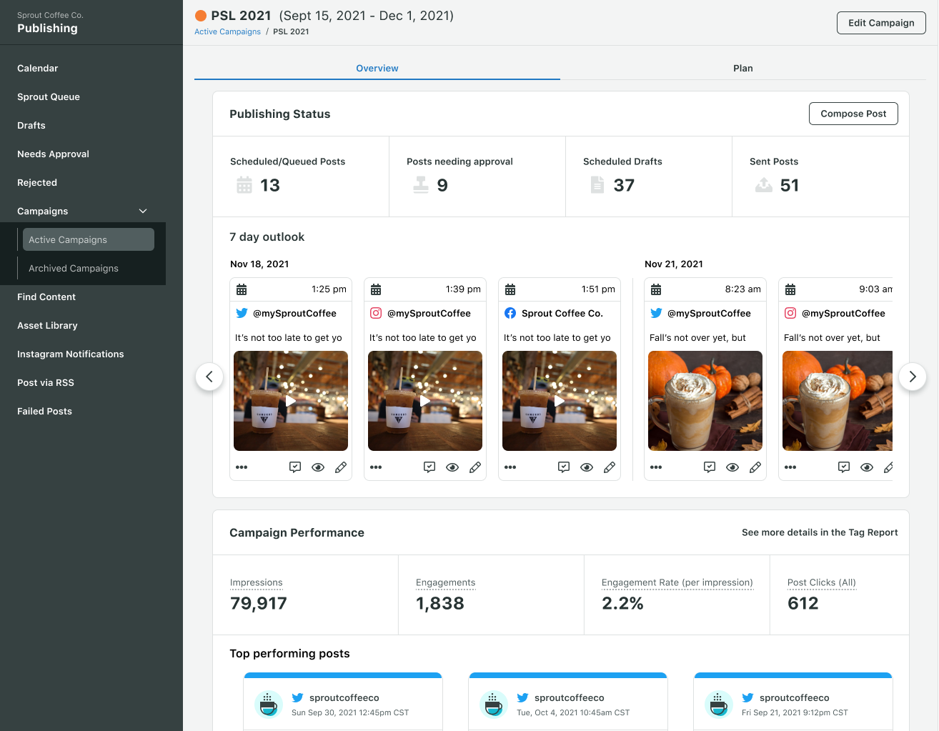 A screenshot of the Sprout Social Campaign Performance Report, which shows top posts across channel, impression count, engagement count, engagements per impression and post clicks.